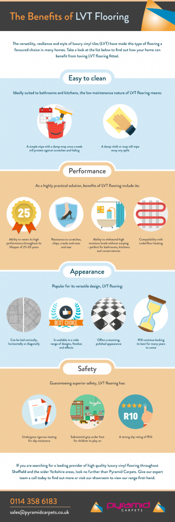 The Benefits Of LVT, Or Luxury Vinyl Flooring – With Infographic!  Pyramid Carpets